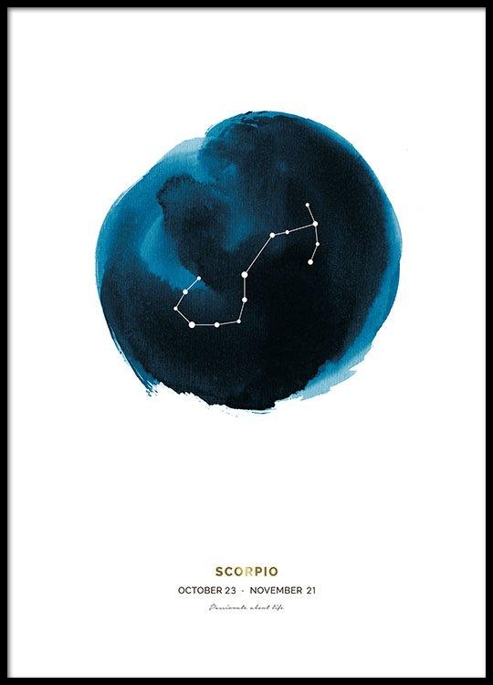 Datum stjärntecken för exakt